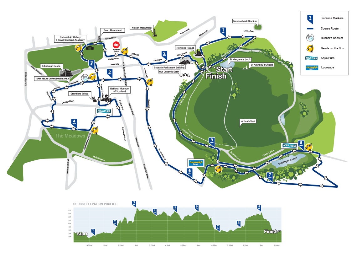 ESSENTIALS Your Guide To The Great Edinburgh Run
