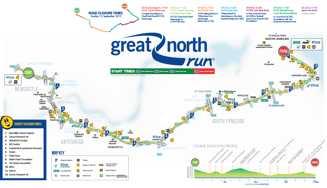 North Run Route 2016